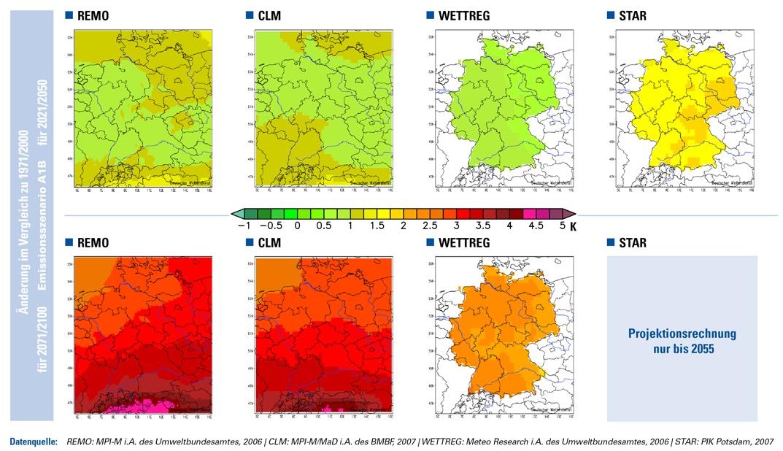 Änderung der mittleren jährlichen Lufttemperatur