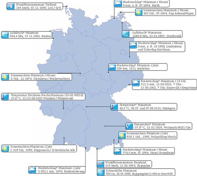 Wetterrekorde Deutschland - Wetterdienst.de