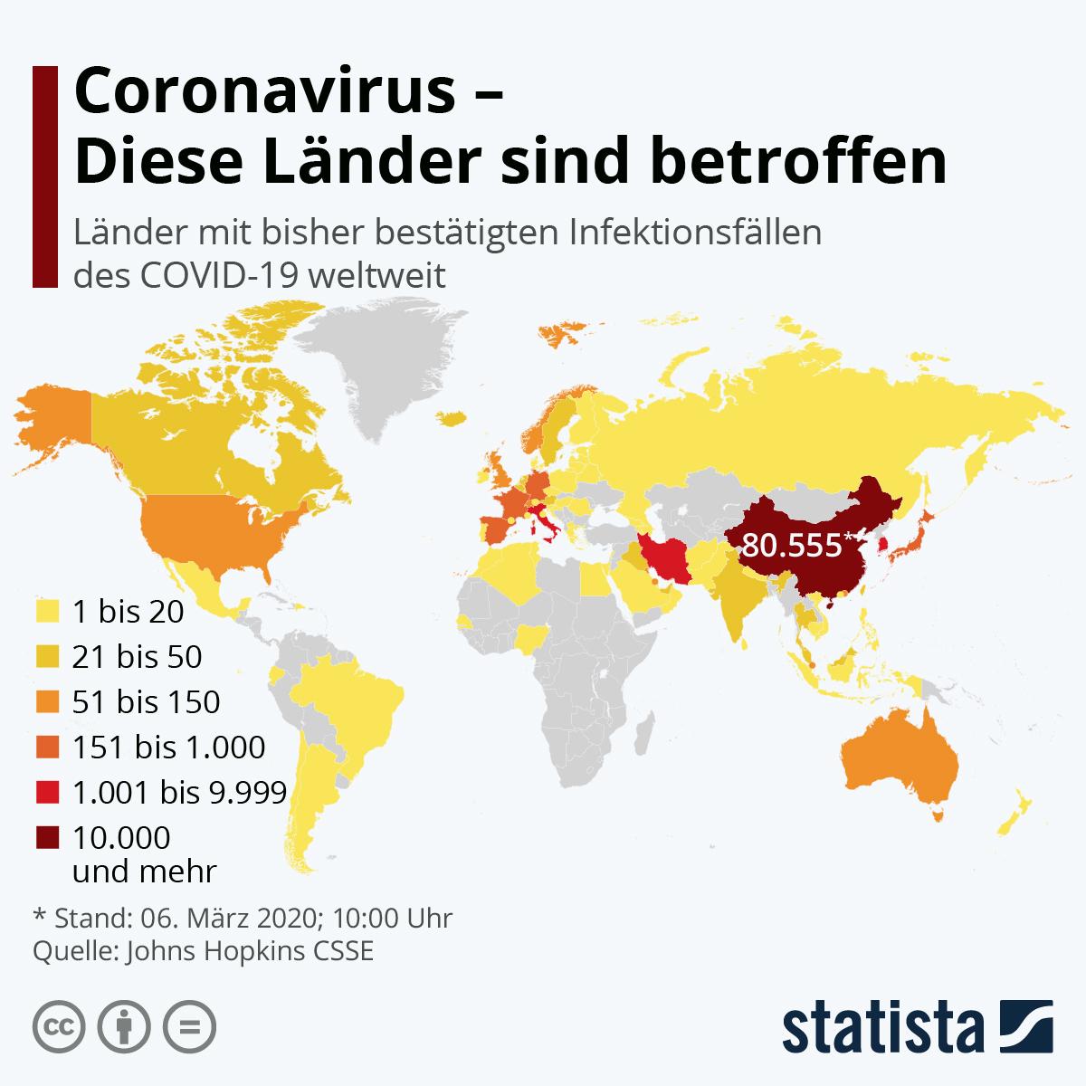 Hat Das Wetter Einen Einfluss Auf Den Neuen Coronavirus