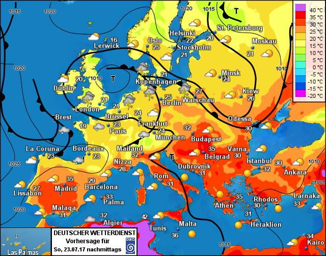 Wetterbericht Nächste Woche