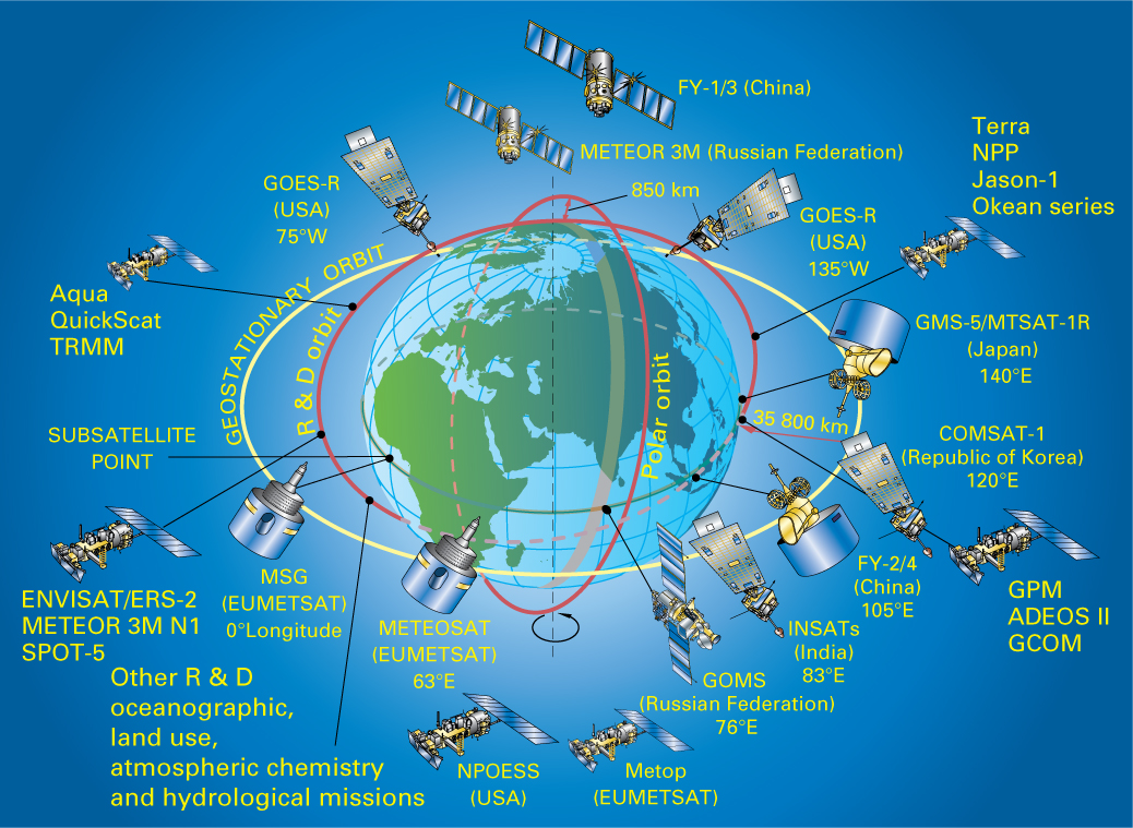 use of satelite technology for weather Behind every weather forecast--from your local, five-day prediction to a late-breaking hurricane track update--are the satellites that make them possible.